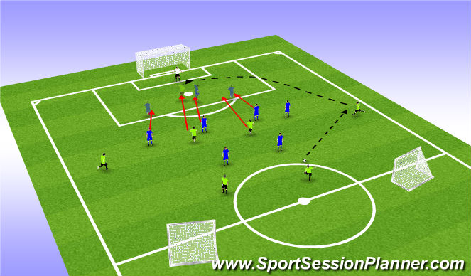 Football/Soccer Session Plan Drill (Colour): 6v6; depth of defense (restraining line)