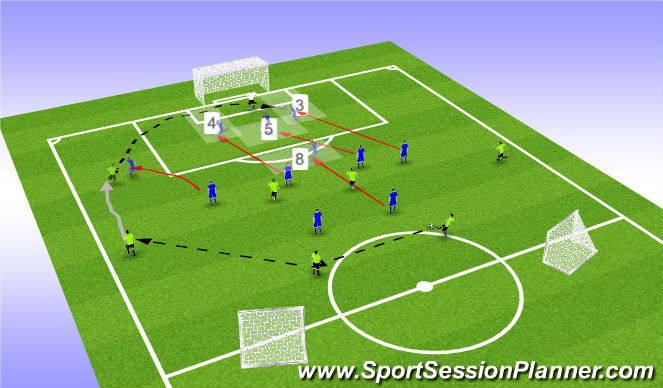 Football/Soccer Session Plan Drill (Colour): controlling finishing areas ( pressure/balance)