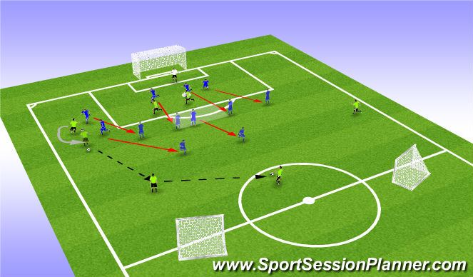 Football/Soccer Session Plan Drill (Colour): Second action (compactness, balance)