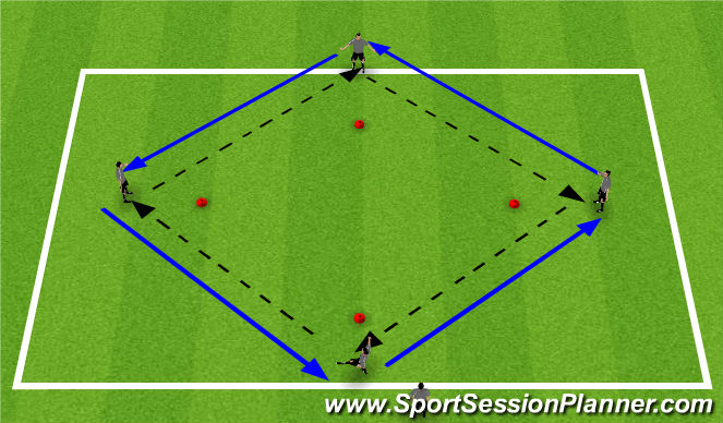 Football/Soccer Session Plan Drill (Colour): Passing Technical