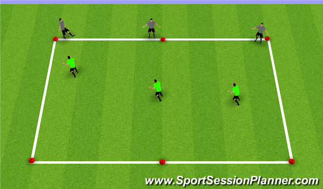 Football/Soccer Session Plan Drill (Colour): UNOPPOSED Defending with 3