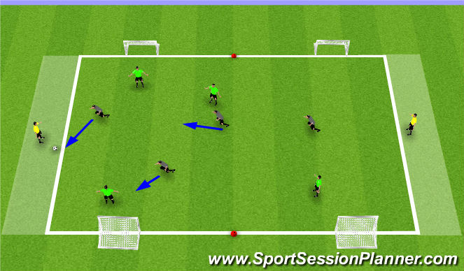 Football/Soccer Session Plan Drill (Colour): Possession vs Pressure