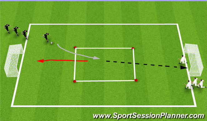Football/Soccer Session Plan Drill (Colour): Station 2 - BattleBox