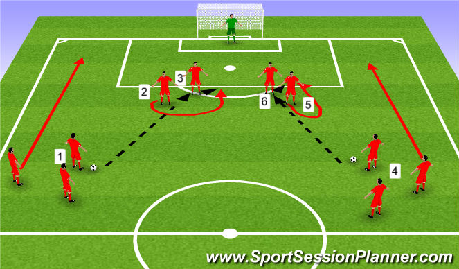 Football/Soccer Session Plan Drill (Colour): Striker movement