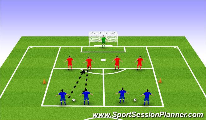 Football/Soccer Session Plan Drill (Colour): 2 v 2s