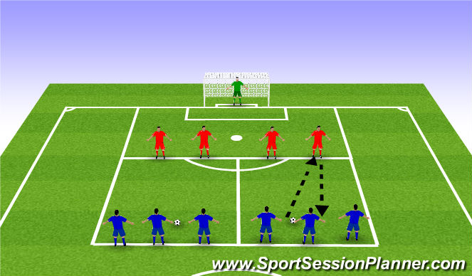 Football/Soccer Session Plan Drill (Colour): 3 v 2s