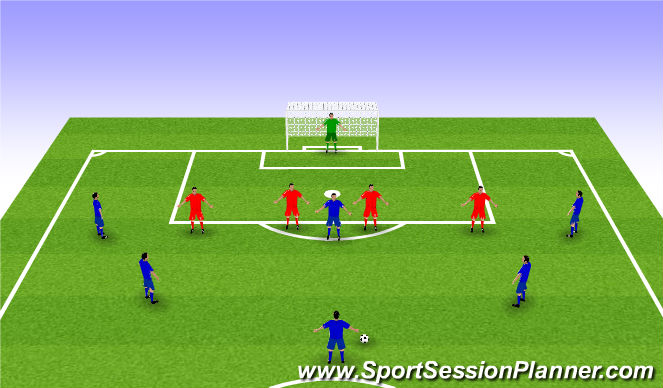 Football/Soccer Session Plan Drill (Colour): 6 v 4s