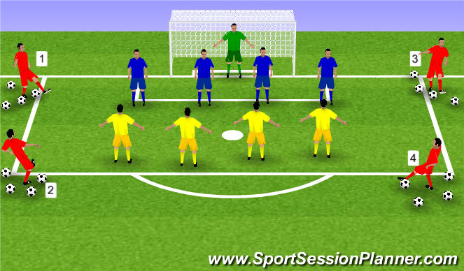 Football/Soccer Session Plan Drill (Colour): Penalty Box Game