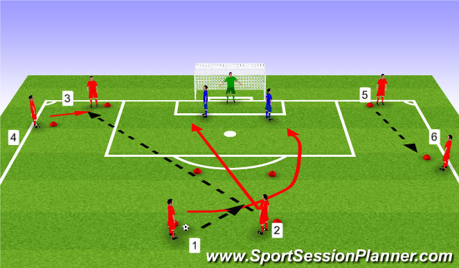 Football/Soccer Session Plan Drill (Colour): Cross and Finishing