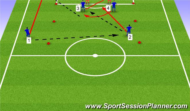 Football/Soccer Session Plan Drill (Colour): Cross & Finish