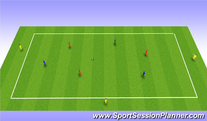 Football/Soccer Session Plan Drill (Colour): 3 v 3s