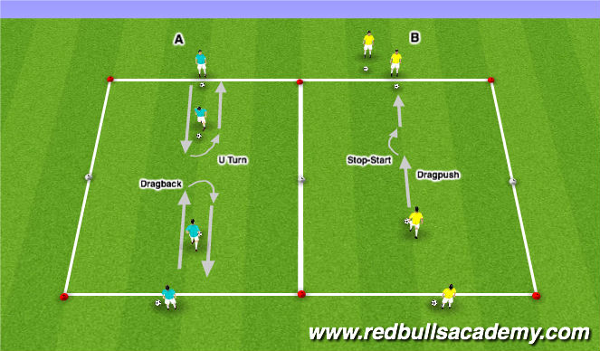 Football/Soccer Session Plan Drill (Colour): Developmental Repititions