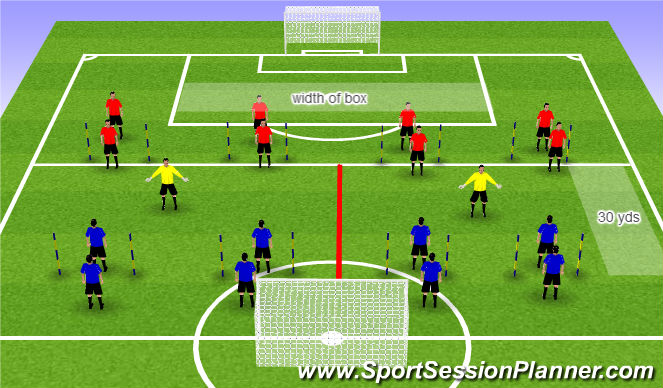 Football/Soccer Session Plan Drill (Colour): ying out from back