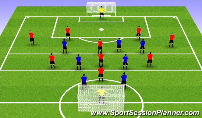 Football/Soccer Session Plan Drill (Colour): CG Playing out from back
