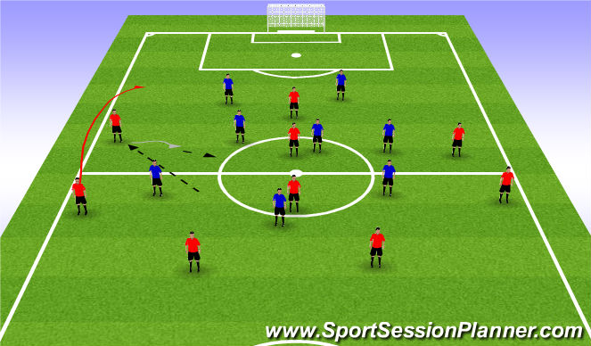 Football/Soccer Session Plan Drill (Colour): Phase Playing out from back