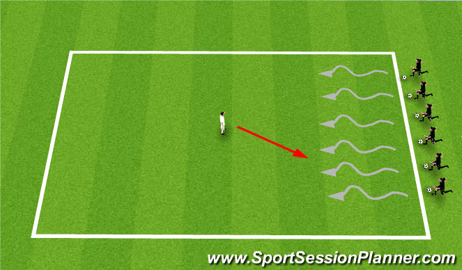 Football/Soccer Session Plan Drill (Colour): Station 3 - British Bulldog