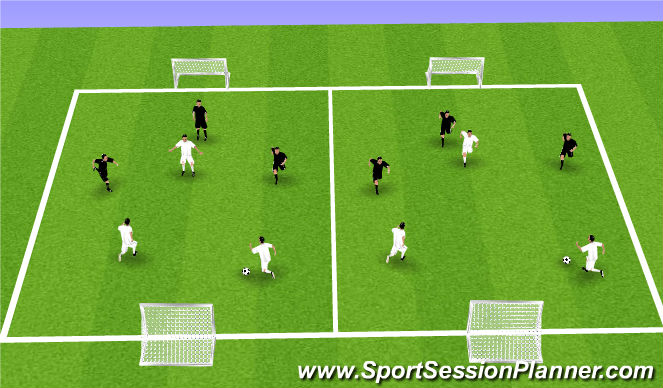 Football/Soccer Session Plan Drill (Colour): Station 5 - Small Sided Games