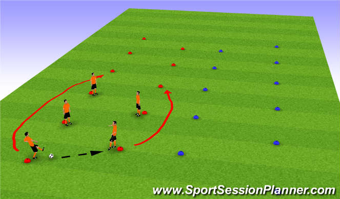 Football/Soccer Session Plan Drill (Colour): Session Start