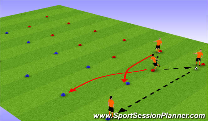 Football/Soccer Session Plan Drill (Colour): session Mid