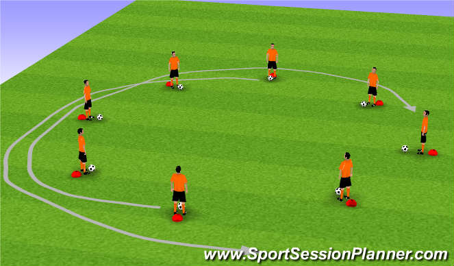 Football/Soccer Session Plan Drill (Colour): Setup