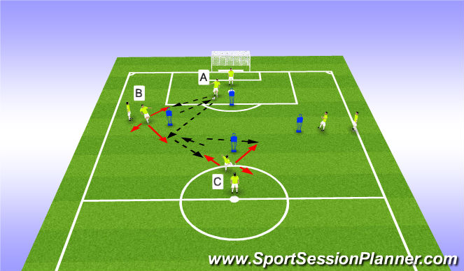 Football/Soccer Session Plan Drill (Colour): Diamond Passing- Double Pass