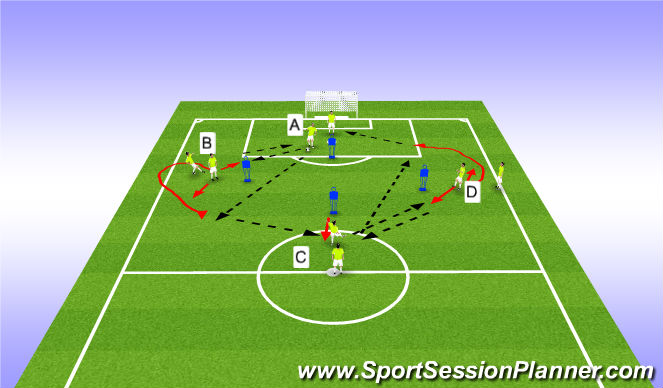 Football/Soccer Session Plan Drill (Colour): Diamong Passing - Up, back and through