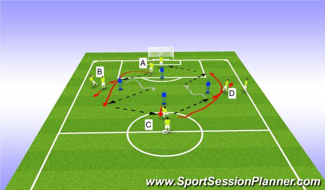 Football/Soccer Session Plan Drill (Colour): Diamond Passing - Overlap