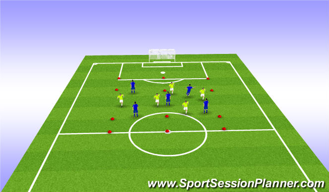 Football/Soccer Session Plan Drill (Colour): 5v5 end-zone game