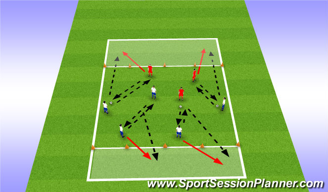 Football/Soccer Session Plan Drill (Colour): passing in 2's