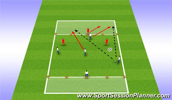 Football/Soccer Session Plan Drill (Colour): 5v3 game