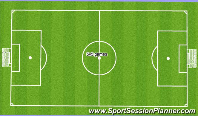 Football/Soccer Session Plan Drill (Colour): 5v5 games
