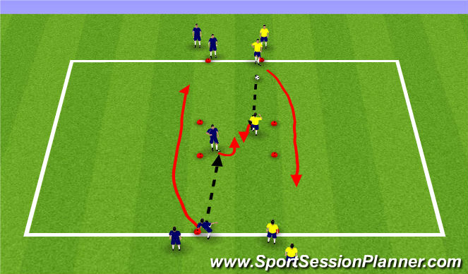 Football/Soccer Session Plan Drill (Colour): Passing receiving (half turn) combo