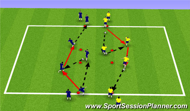 Football/Soccer Session Plan Drill (Colour): Passing receiving (one touch) combo