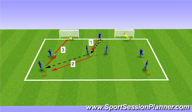 Football/Soccer Session Plan Drill (Colour): Y Shape Combination and shot