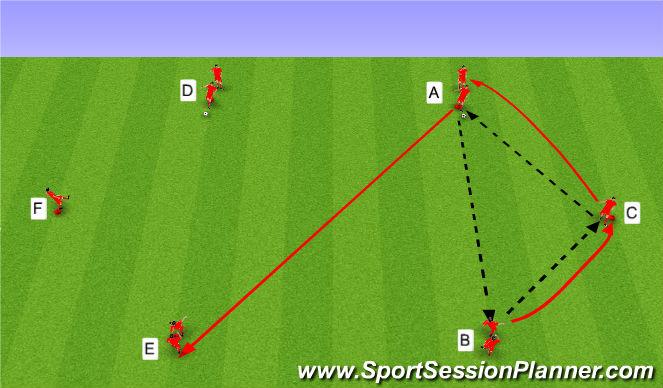 Football/Soccer Session Plan Drill (Colour): 1. Upphitun