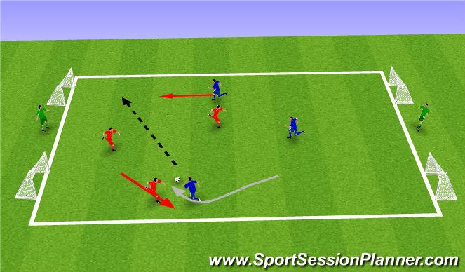 Football/Soccer Session Plan Drill (Colour): Hraður samleikur.
