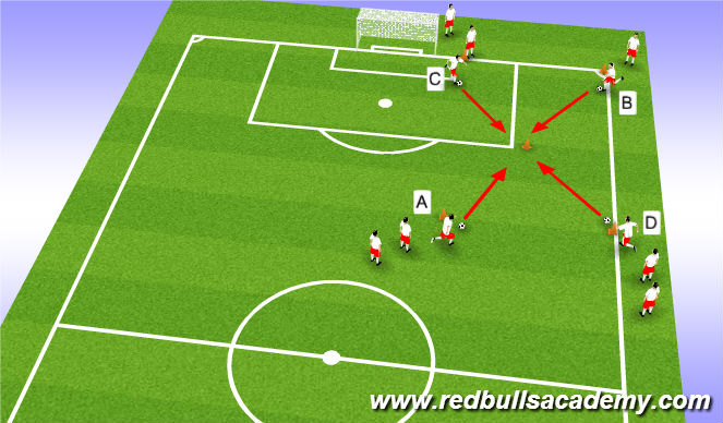 Football/Soccer Session Plan Drill (Colour): Main activitity