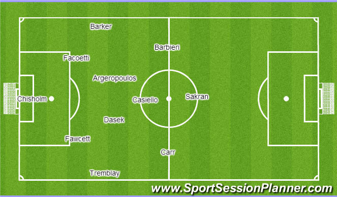Football/Soccer Session Plan Drill (Colour): Line-Up & Game Plan
