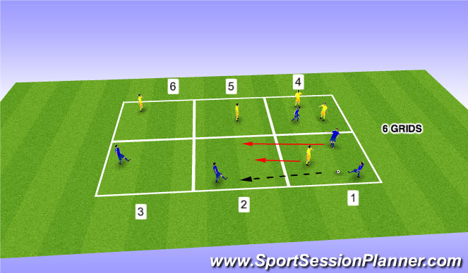 Football/Soccer Session Plan Drill (Colour): 2v1 Possession