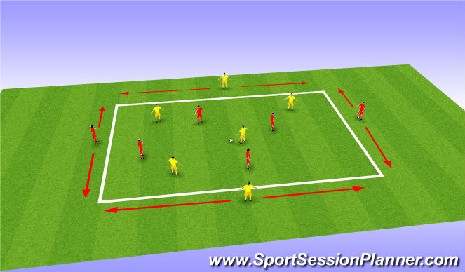 Football/Soccer Session Plan Drill (Colour): 4v4 to End Line Player