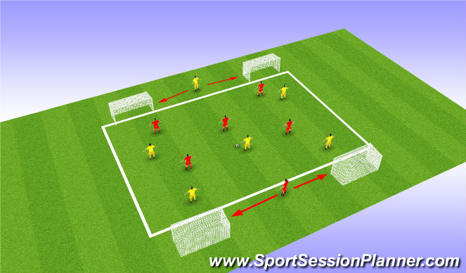 Football/Soccer Session Plan Drill (Colour): 5v5+1 to Two Wide Goals with End Line Players