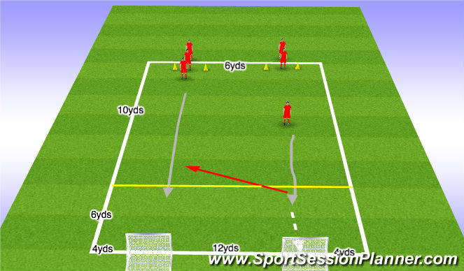 Football/Soccer Session Plan Drill (Colour): 1v1 (With Speed Option) - Coerver