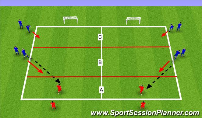 Football/Soccer Session Plan Drill (Colour): 1 v 1 - break the lines