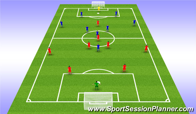 Football/Soccer Session Plan Drill (Colour): Unopposed movement patterns