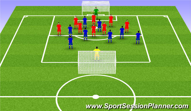Football/Soccer Session Plan Drill (Colour): Extreme confidence in possession