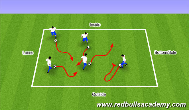 Football/Soccer Session Plan Drill (Colour): 4 Sides