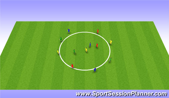 Football/Soccer Session Plan Drill (Colour): Scan before receiving