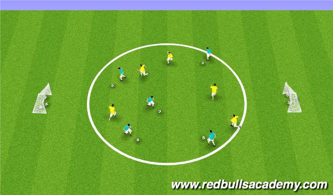 Football/Soccer Session Plan Drill (Colour): 1v1 Possession - Group Possession