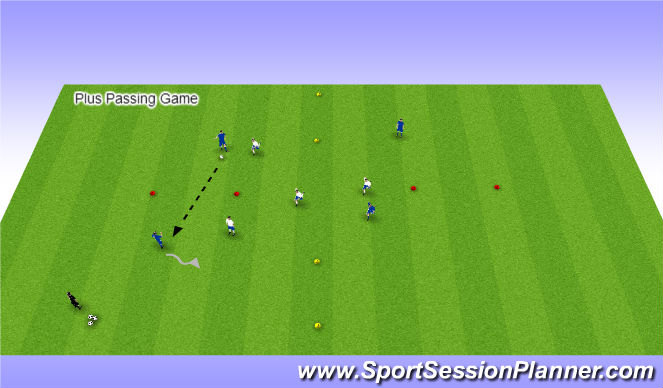 Football/Soccer Session Plan Drill (Colour): Plus Passing Game