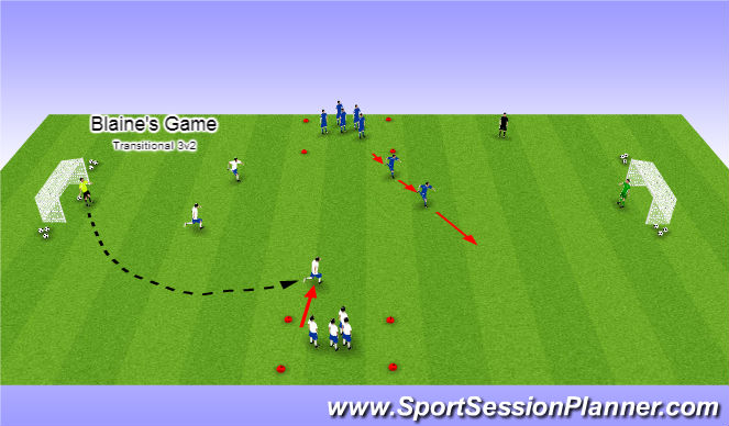 Football/Soccer Session Plan Drill (Colour): Blaine's Game (Transitional 3v2)